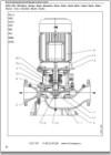 вертикальные многоступенчатые насосы sv e-sv