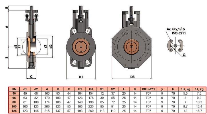 вес и размеры двухэксцентриковых дисковых затворов от 50 до  125 мм.