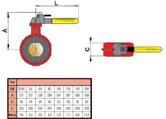 размеры и веса поворотных дисковых затворов