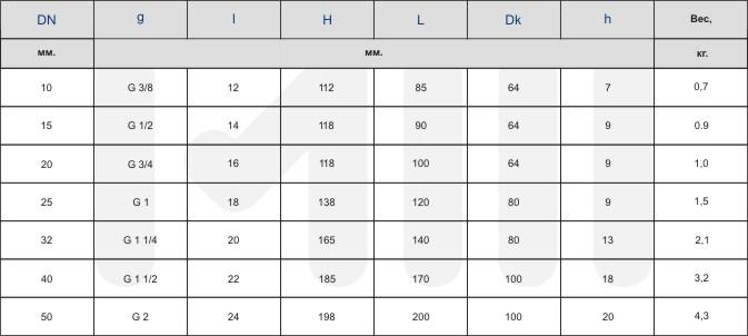 таблица размеров и весов резьбовых запорных клапанов (вентилей)